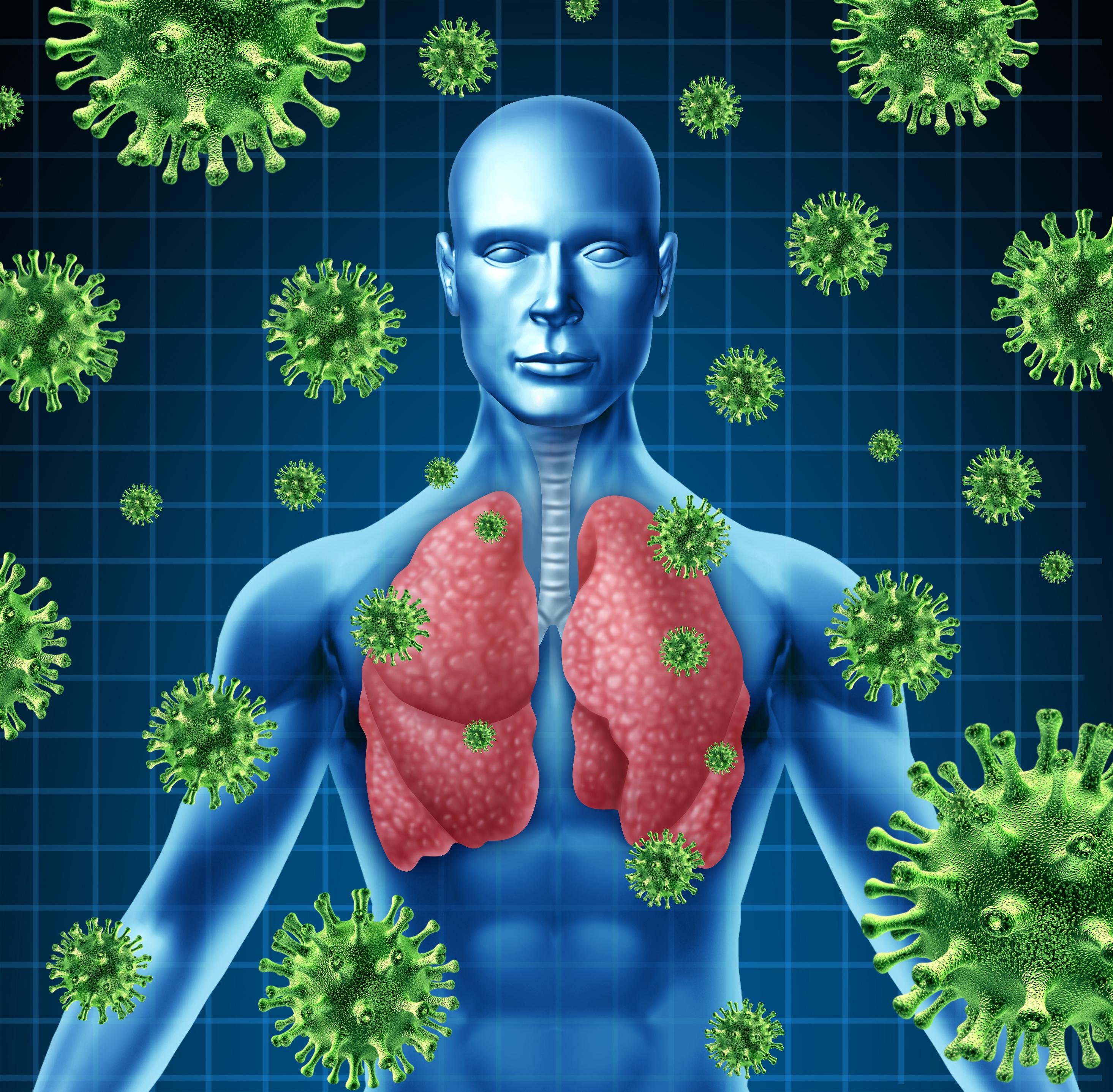 Reducing exacerbations in COPD