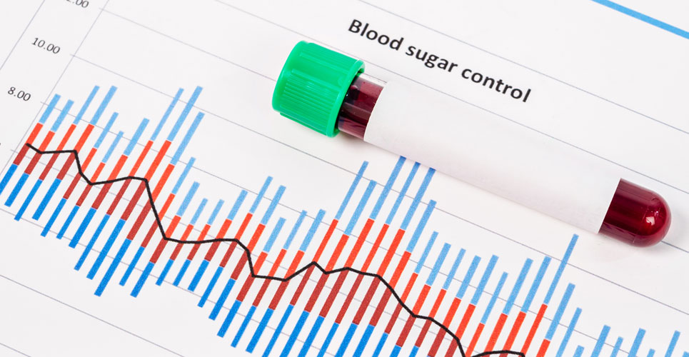 Diabetes control in the US